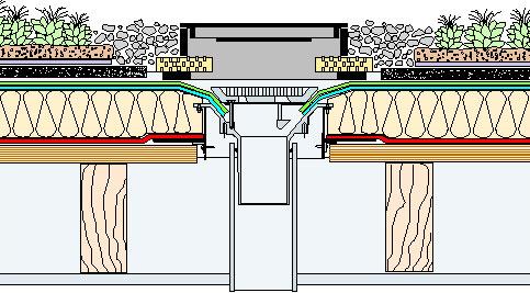 Enviromat Construction Detailing
